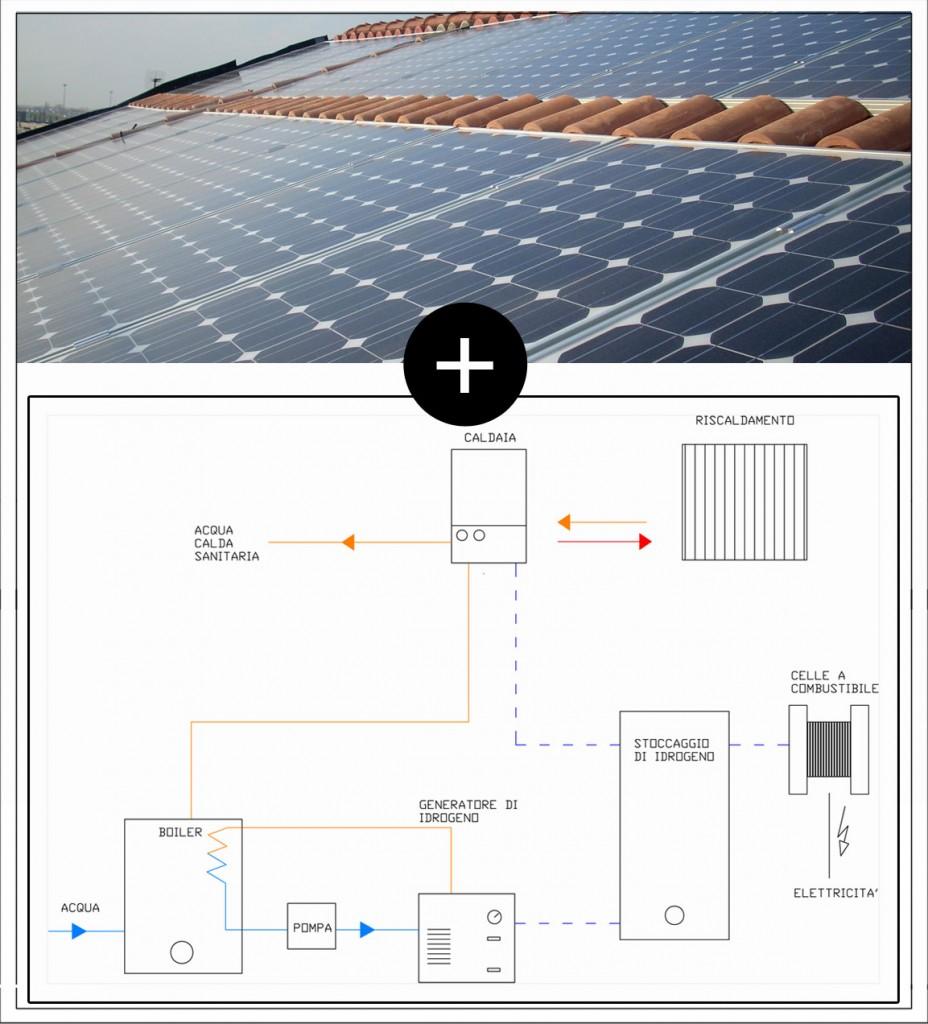 impianto-fotovoltaico-idrogeno